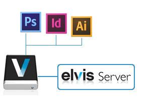 Adobe Creative Cloud integration